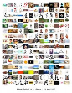20160328-Chinese-Swadesh